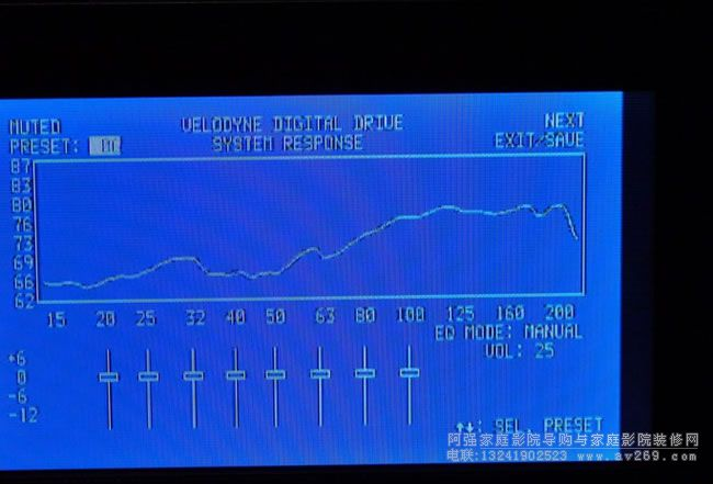 用威力登测试信号看主箱频率曲线