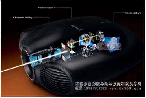 爱普生推4K激光家用超高清投影机EH-LS10000和EH-LS9600