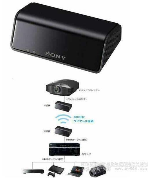 索尼无线HDMI传输IFU-WH1公布 土豪玩家必备