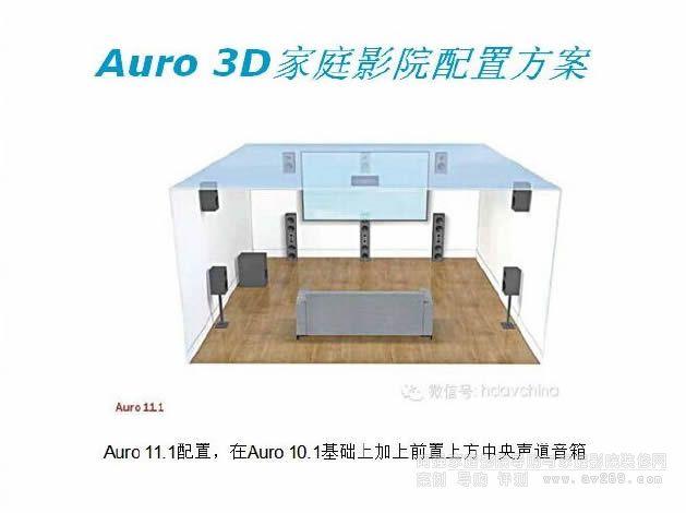 Auro 3D影院配置方案
