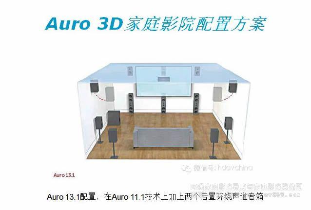 Auro 3D家庭影院配置方案
