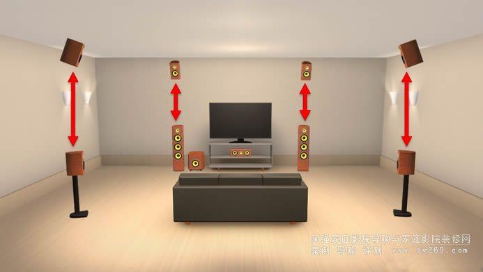 2015年天龙新品功放升级Auro-3D方法指导