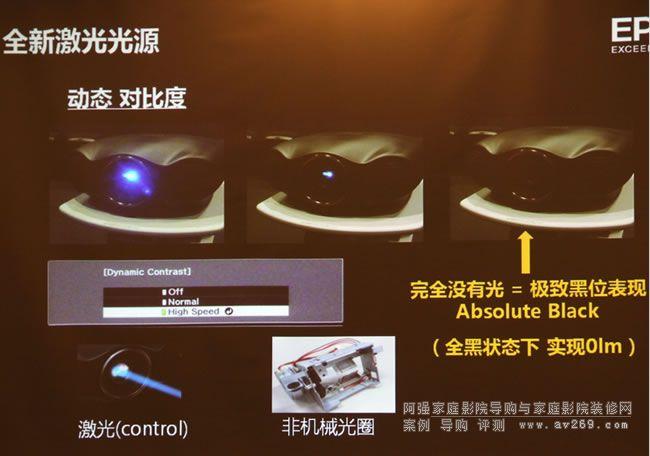 爱普生激光投影机拥有超高对比度