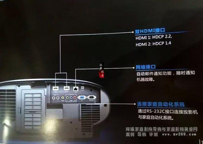 爱普生LS10000激光投影机接口