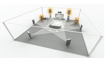 DTS:X将开放标准呈现完全沉浸式的聆听体验 DTX家庭影院