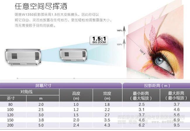 明基W1350投影机投射距离