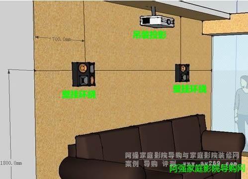 客厅影院布线方法 家装家庭如何布线