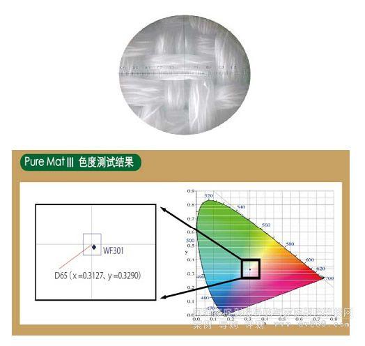 日本OS WF301幕料
