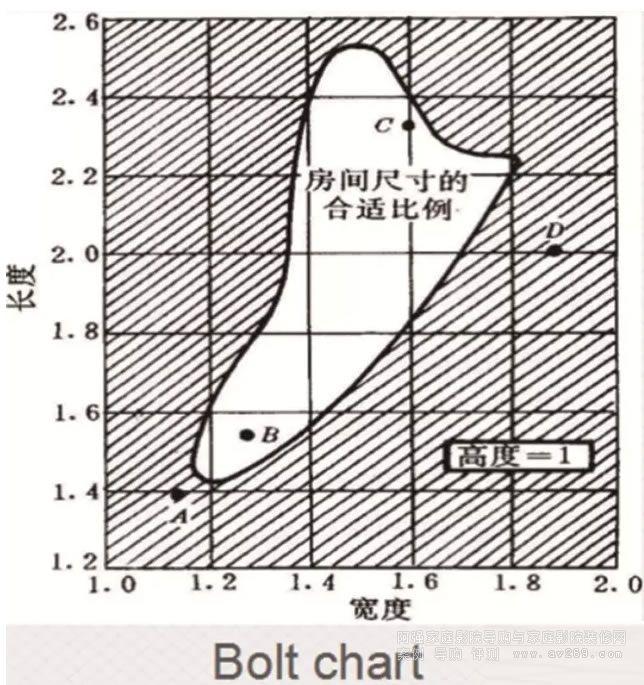 布尔围线图