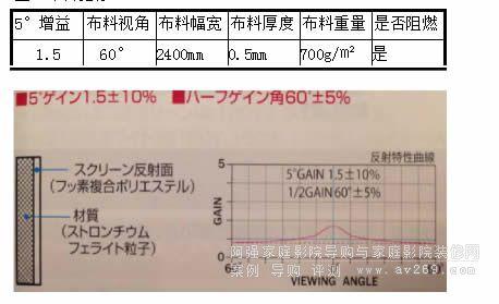 OS幕布WS903幕料参数介绍
