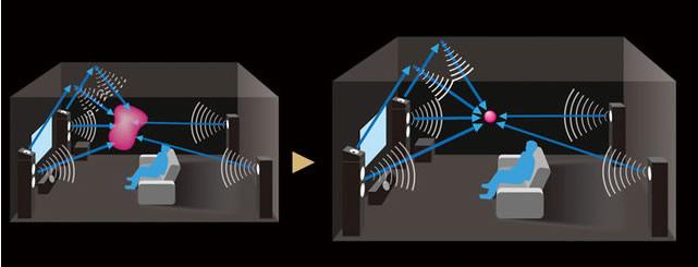 s(大电流供电)巨型大电流变压器   分立元件放大输出电路   优化增益