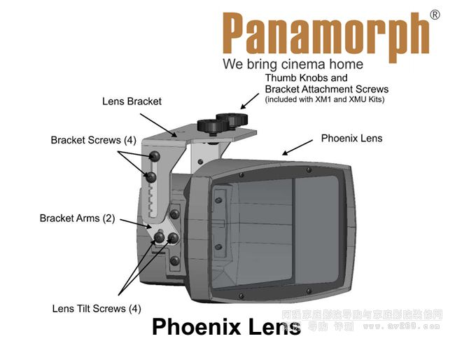 Panamorph PHOENIX 潘拿魔变形镜头