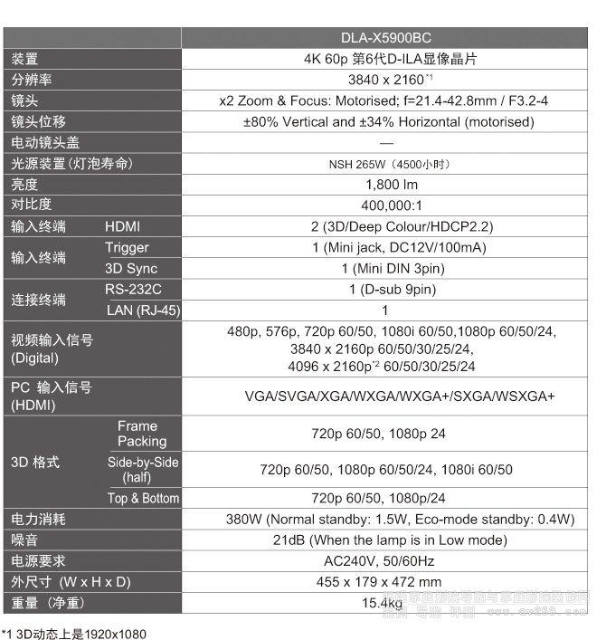 JVC投影机X5900