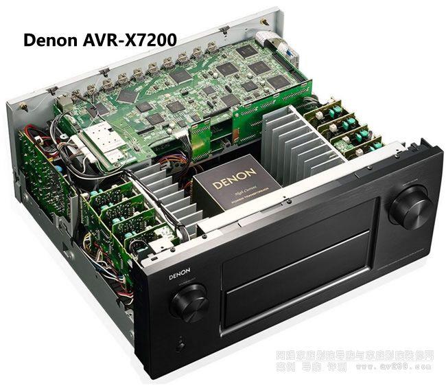 Denon AVR-X7200