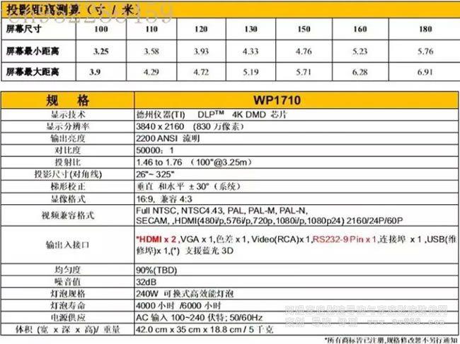 明基WP1710投影机参数