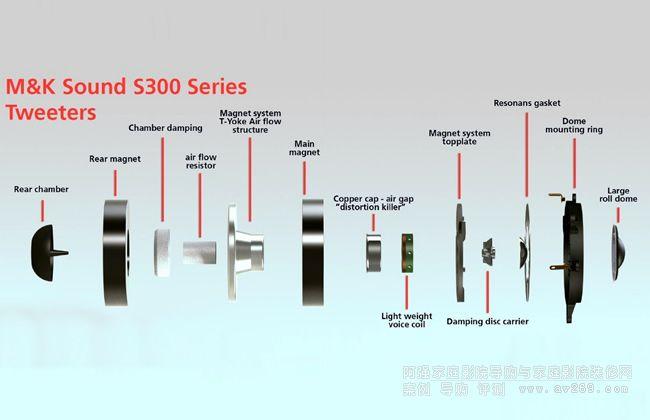 MK S300喇叭单元