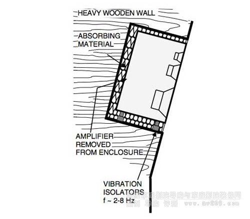 嵌入式音箱在木质墙体