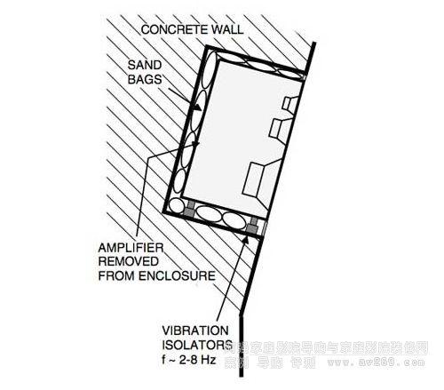 嵌入式音箱在混凝土墙体
