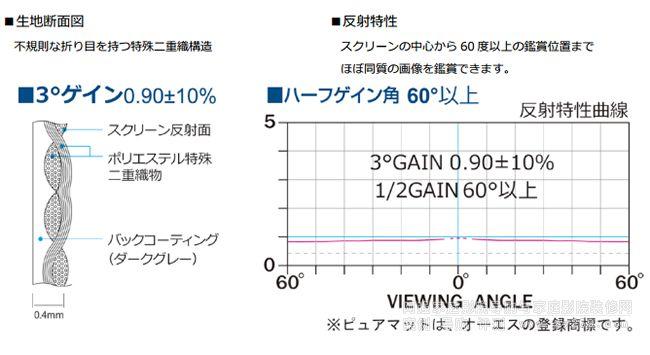 OS幕布 WF204幕料特性