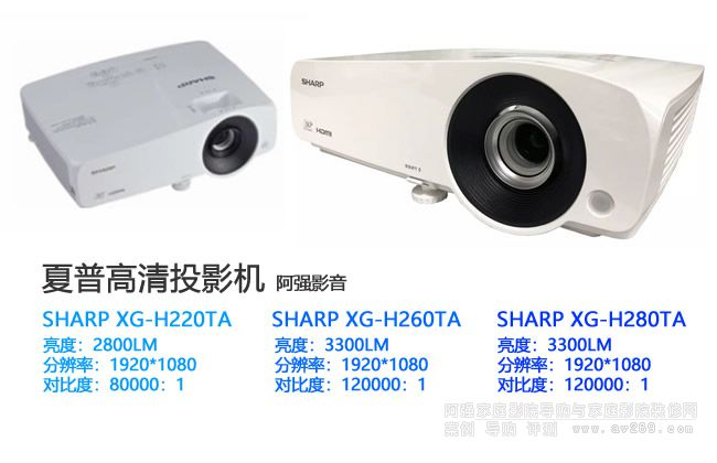 夏普新推三款家用投影机XG-H220TA XG-H260TA和XG-H280TA