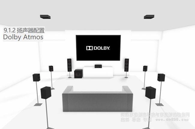 杜比全景声 (Dolby Atmos) 9.1.2 顶部扬声器设置