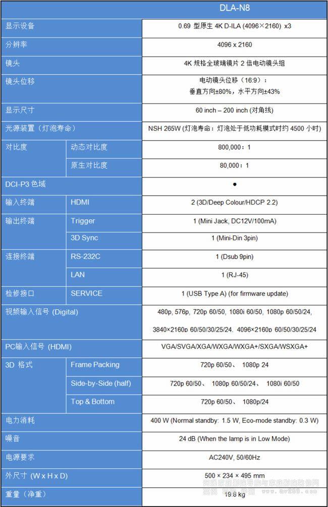 JVC DLA-N8参数