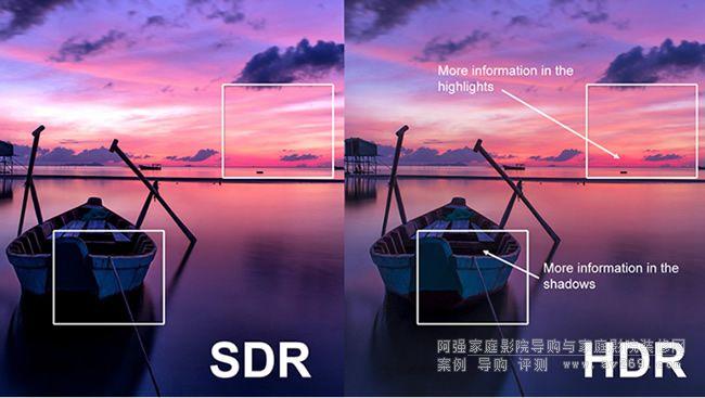 最新HDR显示技术及HDR10 Dolby Vision等介绍