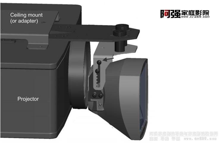 4K版变形镜头Panamorph Paladin DCR垂直压缩式应用于索尼和JVC投影机